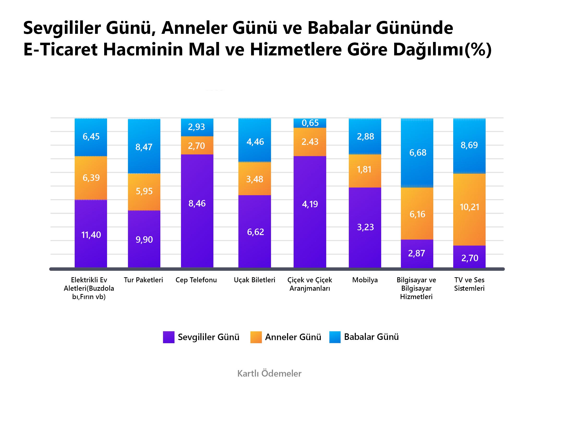 [Resim: %c3%96ZELG%c3%9cNLEREG%c3%96REDA%c4%9eILIM.png]